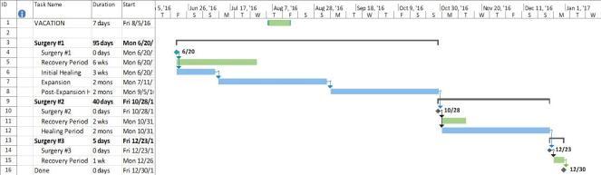 surgery-schedule